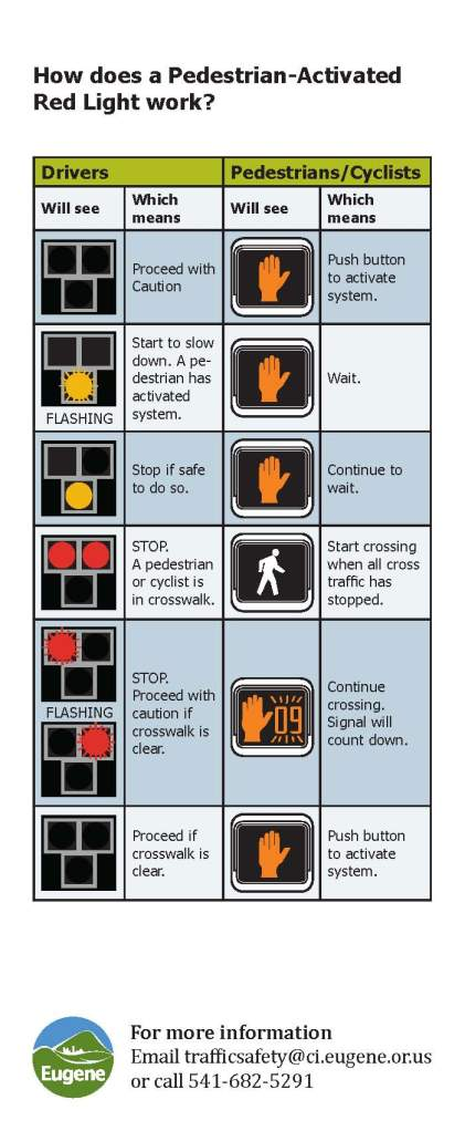 Ped-ActivatedRedLight_8-15-14_201408151458394148_Page_2