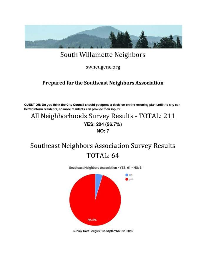 SoutheastNeighborsreportswneugene-FINAL_Page_01