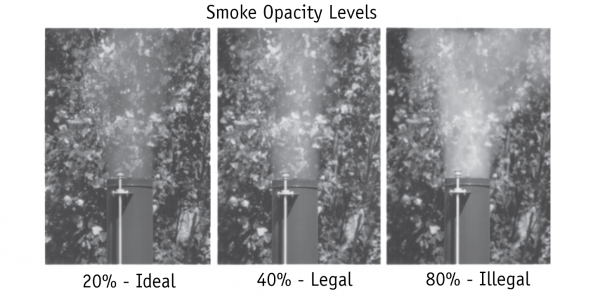 Please make sure that the opacity levels of the smoke from your chimney or stack remains transparent and easy to see through. The smoke should be barely visible at the outlet of your chimney or stack when you are using dry wood and burning hot and clean. The Eugene and Springfield ordinances allow for up to 40% opacity, meaning it should be fairly easy to see through the smoke plume.
